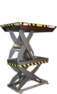 Stainless Steel Double High Lift Table