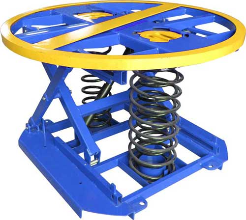 Spring Level Loader Auto Leveling Lift Table